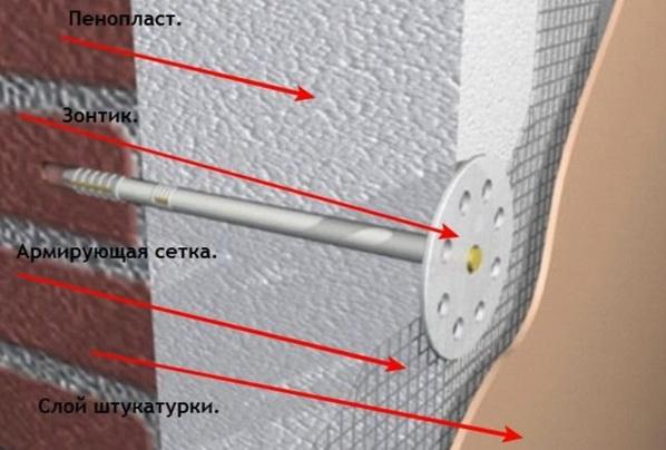 Как используется пенопласт