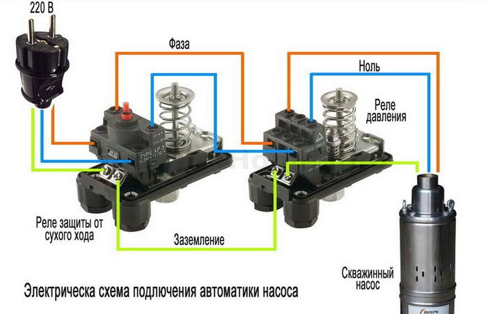 как подключается электрическая сеть с реле давления