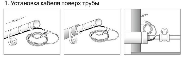 Прокладка поверх трубы