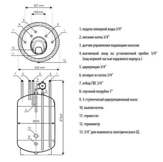 конструкция бойлера послойного нагрева