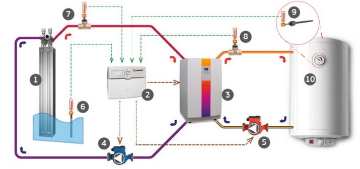 Рекуперация с тепловым насосом