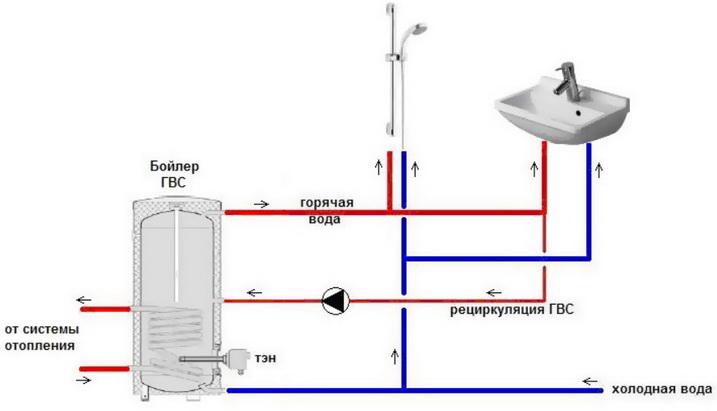 Схема с циркуляцией воды