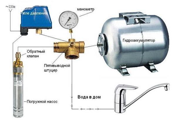 Схема установки реле давления