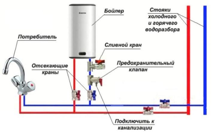 Схема включаения накопительного бойлера