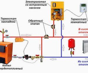 Выбор и подключение комбинированного котла, на дровах и электричестве