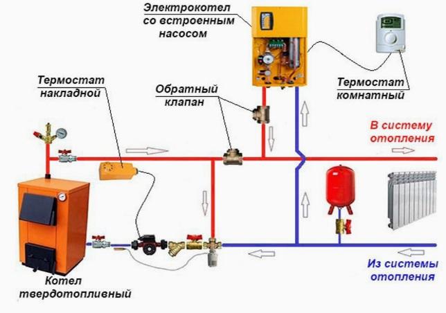 Схема подключение двух котлов твердотопливного и электрический