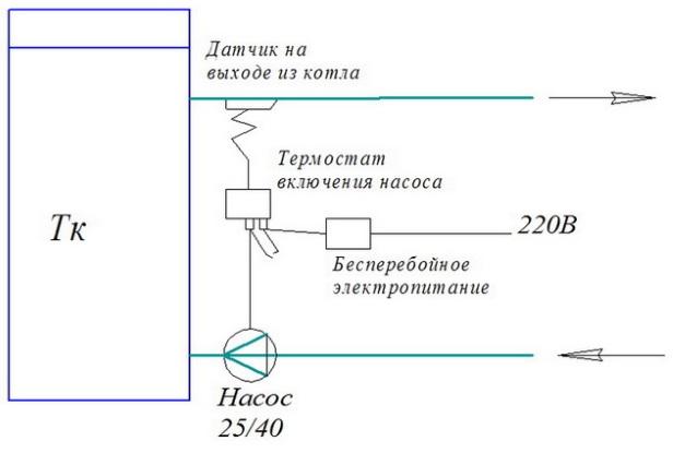 электрическая схема подключения насоса для котла на твердом топливе -