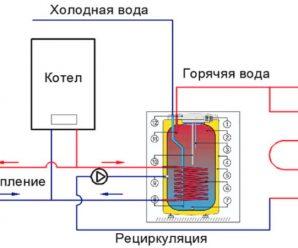 Что выбрать – газовую колонку или бойлер, чем греть воду