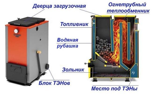 Комбинированный котел с электротеном