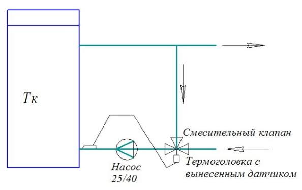 Подключение котла - защита от холодной обратки