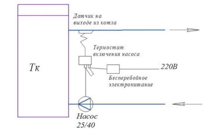 Электрическая схема подключение котла