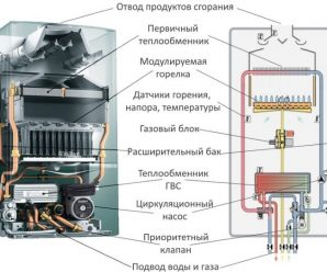 Безопасность в газовых котлах, как работает, датчики и блоки
