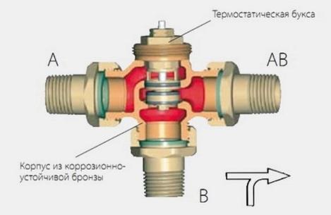 трехходовой клапан смесительный