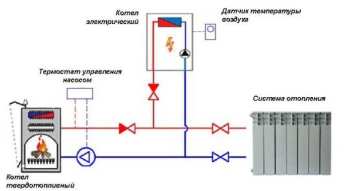 Схема подключения электрокотла в гидравлическую сеть