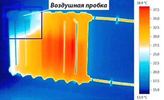 Воздух в радиаторе