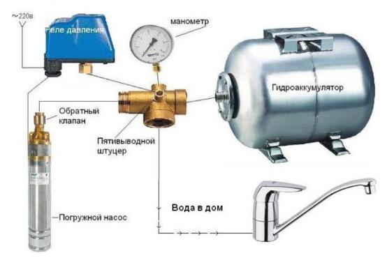 Подключение гидроаккумулятора по схеме