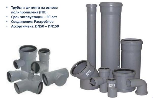 трубы и фитинги для канализации