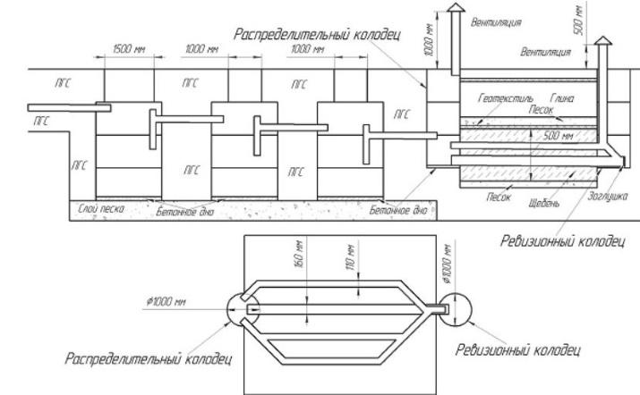Конструкция септика для глины