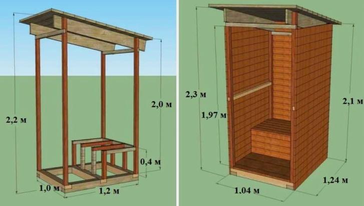 Конструкция туалета на даче