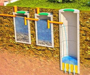 Как сделать самую дешевую канализацию для дома