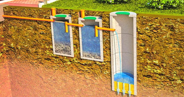 канализация с септиками