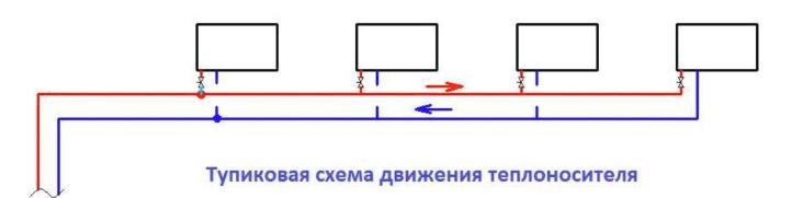 Тупиковая схема разводки отопления