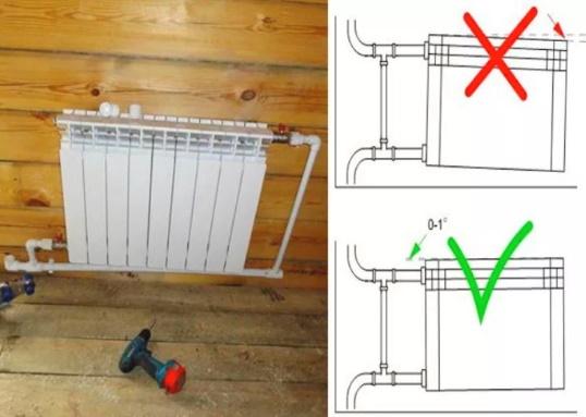 Угол наклона радиатора для отопления