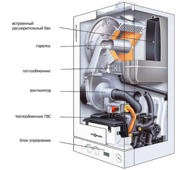 схема обычного газового котла