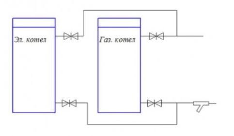 Как подключить резервный электрокотел