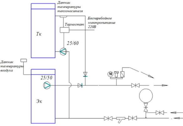 Автоматическое включение электрокотла - гидравлическая схема