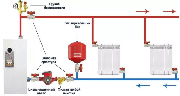 Простая схема отопления с электрокотлом