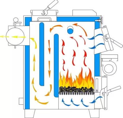 Классическая схема твердотопливного котла с вторичным воздухом