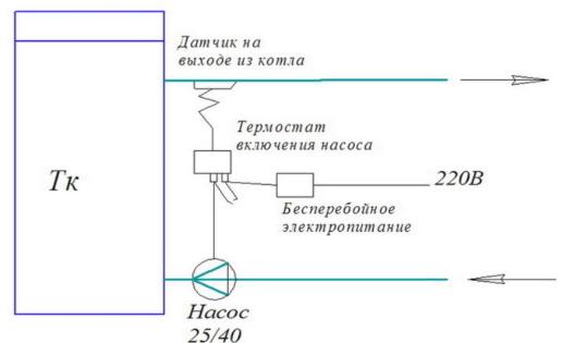 резервное электропитание циркуляционного насоса