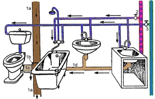 схема канализации для квартиры