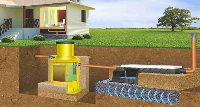 Септик с полем фильтрации у дома